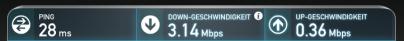 WiFi_Test_Hotel_Kieler_Yachtclub_Speed